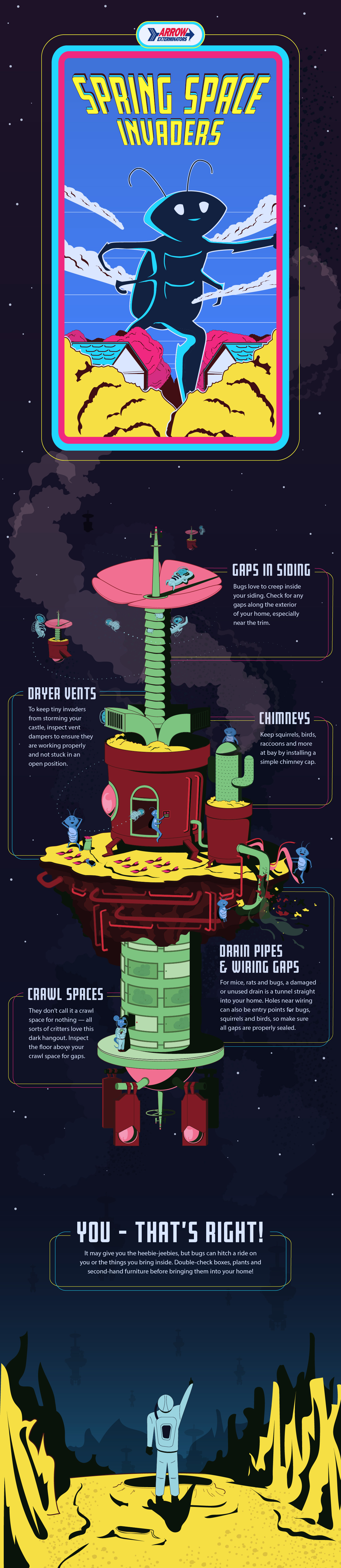 Arrow Spring Space Invaders Infographic