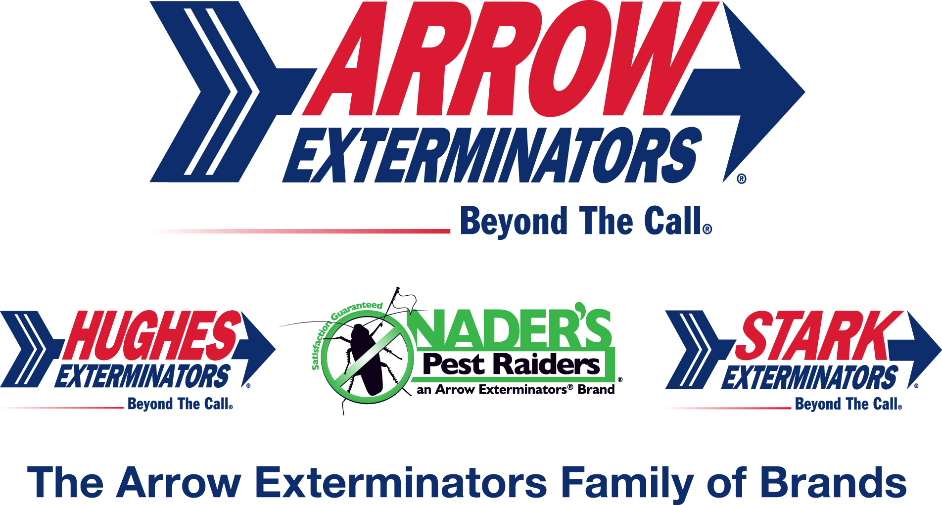 Don T Dream About Your Ideal Career Make It Hen Join The Arrow Exterminators